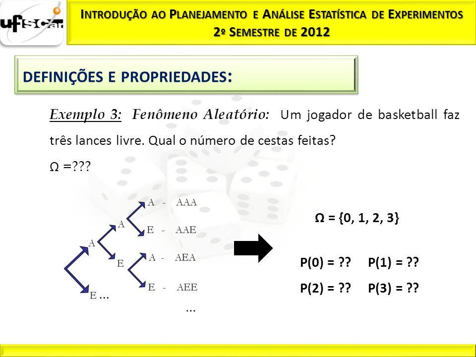 Ω = {0, 1, 2, 3} Exemplo 3: Fenômeno Aleatório: Um jogador de basketball faz três lances livre. Qual o número de cestas feitas? Ω =??? P(0) = ?? P(1)