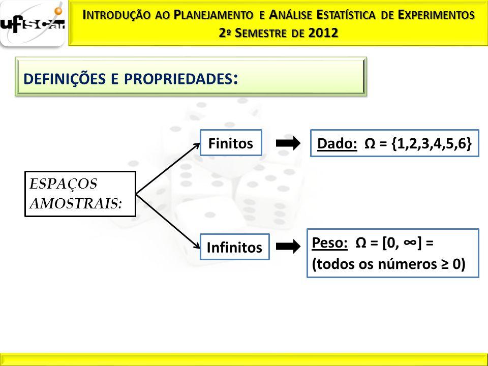 Finitos ESPAÇOS AMOSTRAIS: Infinitos Dado: Ω = {1,2,3,4,5,6} Peso: Ω = [0, ] = (todos os números 0)