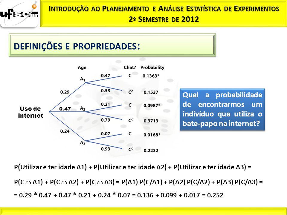 Uso de Internet 0.47 Qual a probabilidade de encontrarmos um indivíduo que utiliza o bate-papo na internet? P(Utilizar e ter idade A1) + P(Utilizar e