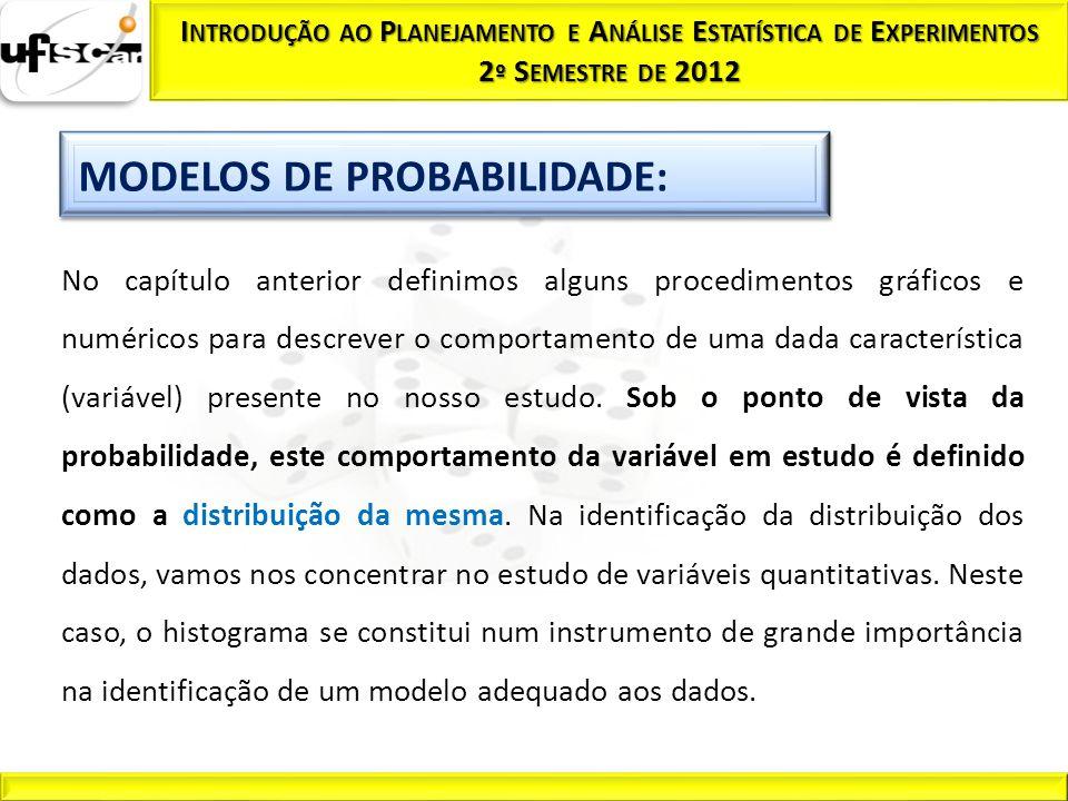 No capítulo anterior definimos alguns procedimentos gráficos e numéricos para descrever o comportamento de uma dada característica (variável) presente