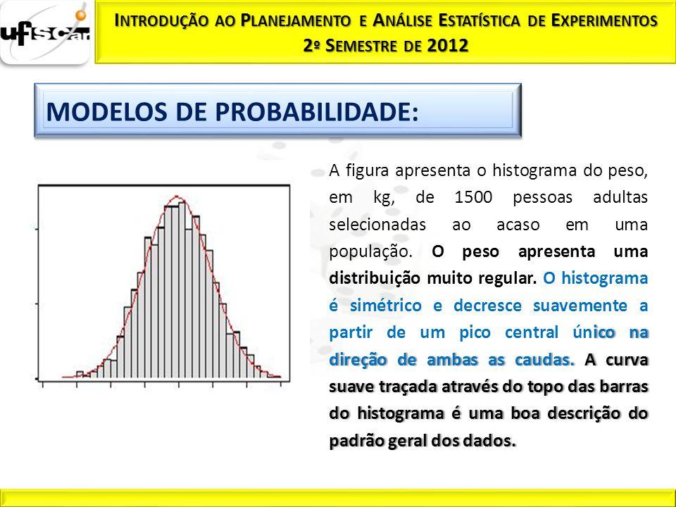 ico na direção de ambas as caudas. A curva suave traçada através do topo das barras do histograma é uma boa descrição do padrão geral dos dados. A fig