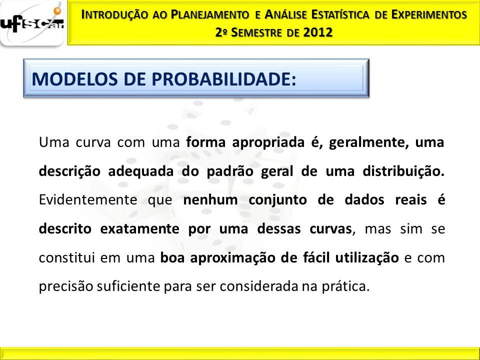 Uma curva com uma forma apropriada é, geralmente, uma descrição adequada do padrão geral de uma distribuição. Evidentemente que nenhum conjunto de dad