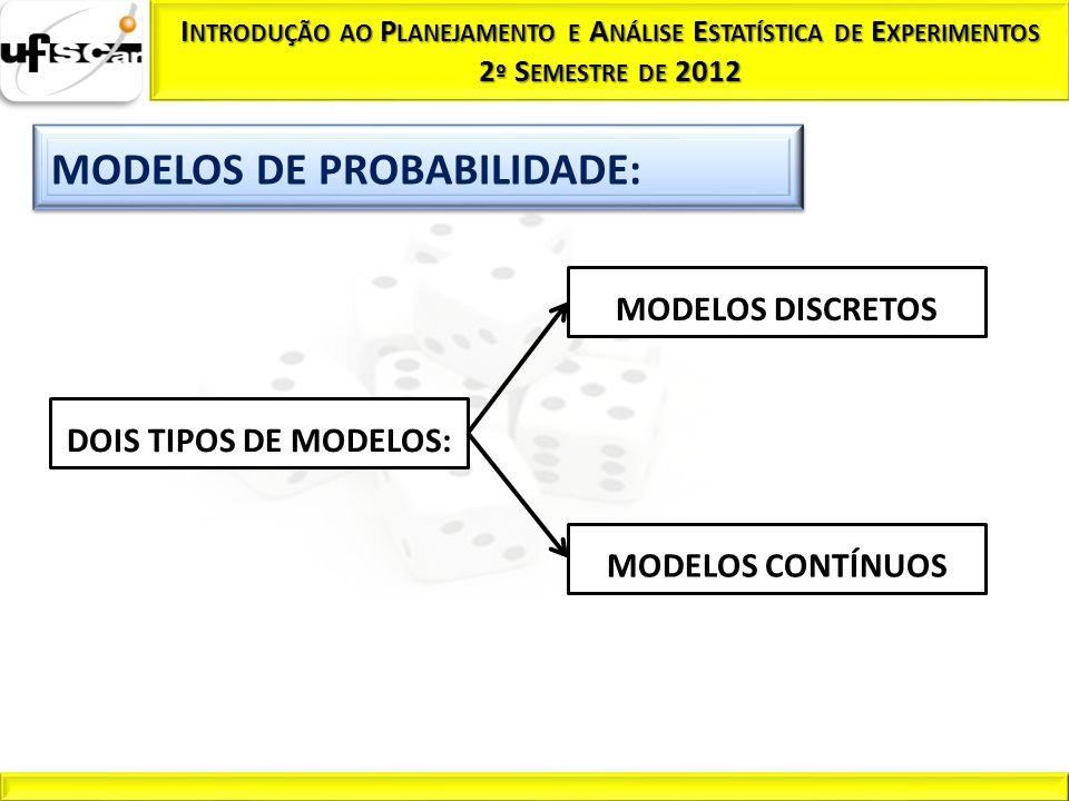 DOIS TIPOS DE MODELOS: MODELOS DISCRETOS MODELOS CONTÍNUOS