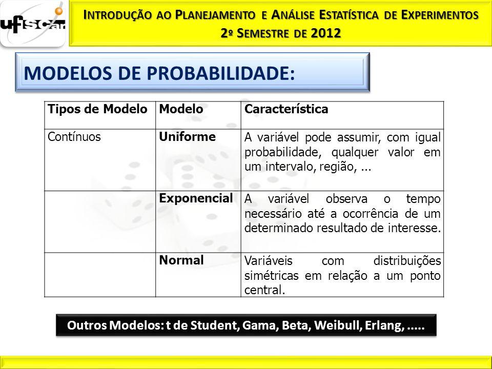 Tipos de ModeloModeloCaracterística ContínuosUniformeA variável pode assumir, com igual probabilidade, qualquer valor em um intervalo, região,... Expo