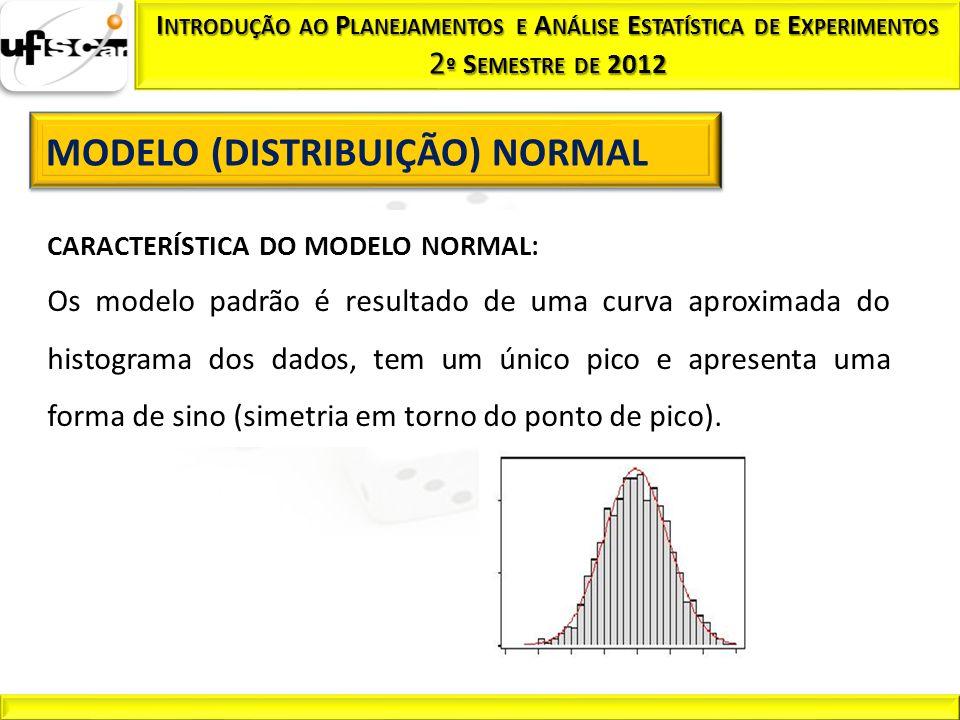 CARACTERÍSTICA DO MODELO NORMAL: Os modelo padrão é resultado de uma curva aproximada do histograma dos dados, tem um único pico e apresenta uma forma