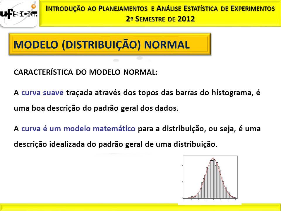 CARACTERÍSTICA DO MODELO NORMAL: A curva suave traçada através dos topos das barras do histograma, é uma boa descrição do padrão geral dos dados. A cu