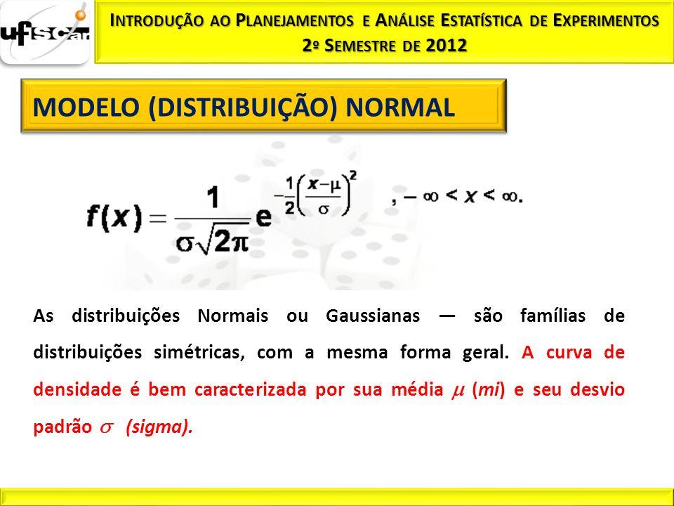 As distribuições Normais ou Gaussianas são famílias de distribuições simétricas, com a mesma forma geral. A curva de densidade é bem caracterizada por