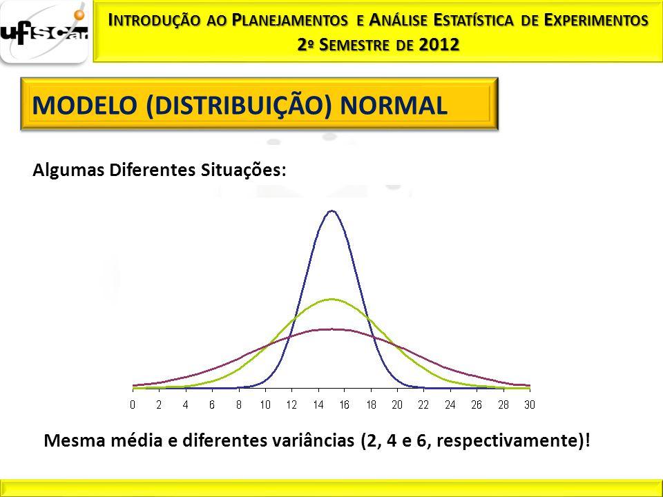 Algumas Diferentes Situações: Mesma média e diferentes variâncias (2, 4 e 6, respectivamente)!