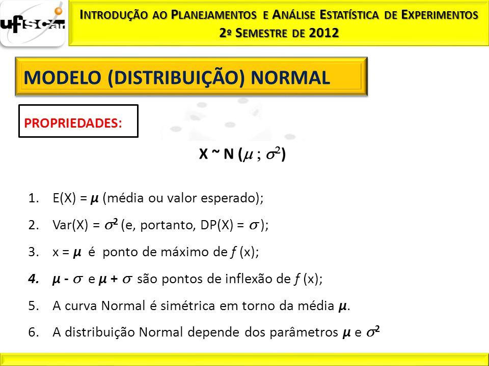 PROPRIEDADES: X ~ N ( ) 1.E(X) = µ (média ou valor esperado); 2.Var(X) = 2 (e, portanto, DP(X) = ); 3.x = µ é ponto de máximo de f (x); 4.µ - e µ + sã