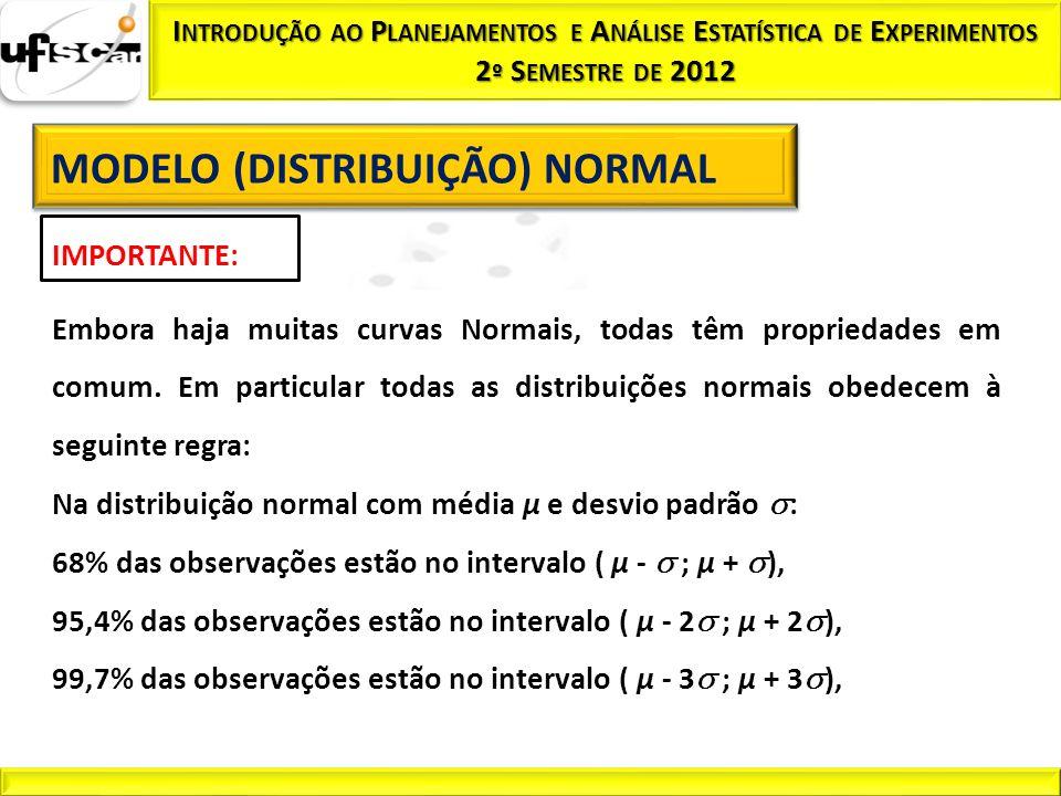IMPORTANTE: Embora haja muitas curvas Normais, todas têm propriedades em comum. Em particular todas as distribuições normais obedecem à seguinte regra