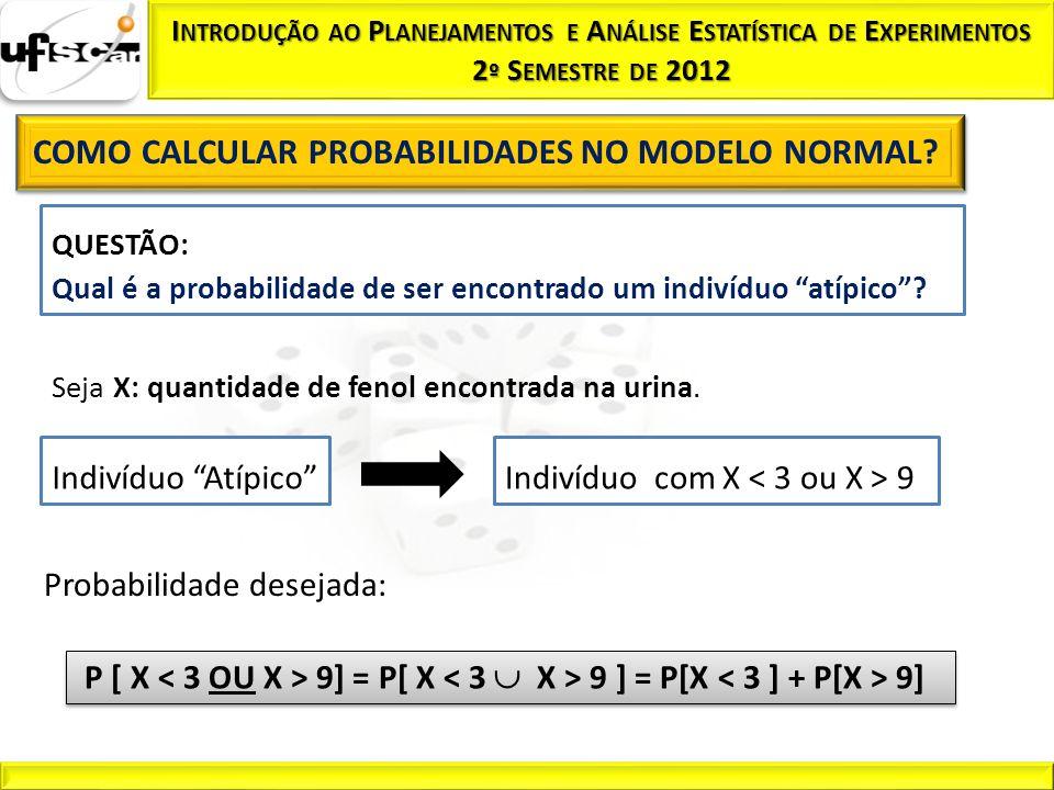 QUESTÃO: Qual é a probabilidade de ser encontrado um indivíduo atípico? Seja X: quantidade de fenol encontrada na urina. Indivíduo Atípico Probabilida