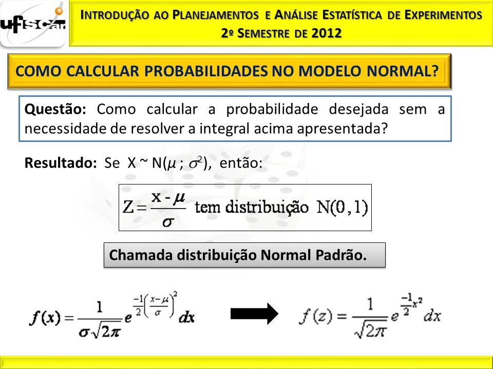 Questão: Como calcular a probabilidade desejada sem a necessidade de resolver a integral acima apresentada? Resultado: Se X ~ N(µ ; 2 ), então: Chamad