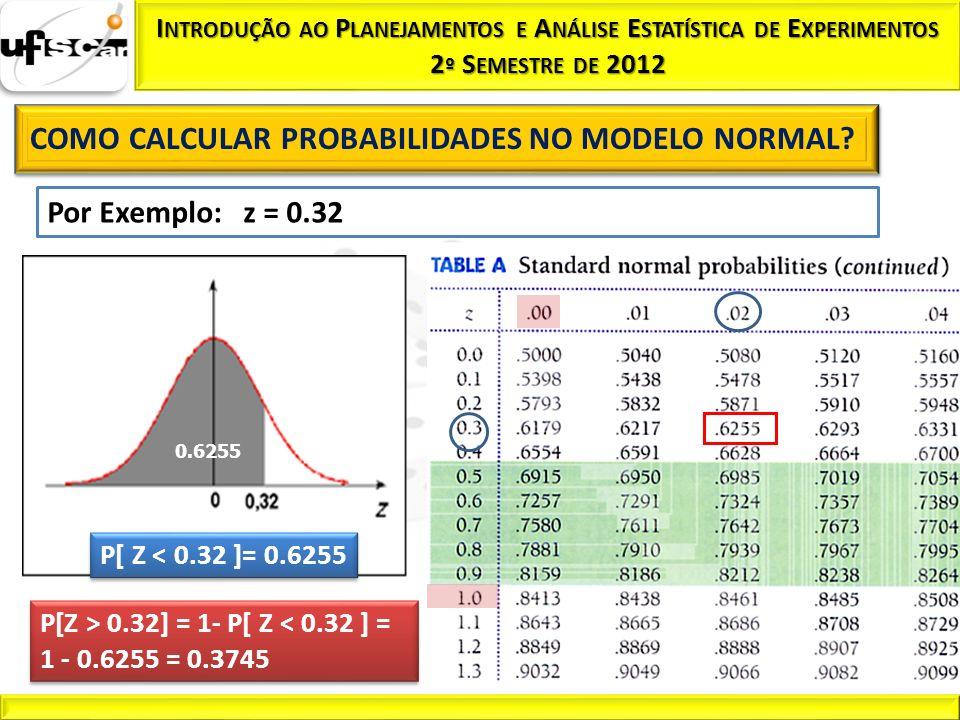 Por Exemplo: z = 0.32 0.6255 P[ Z < 0.32 ]= 0.6255 P[Z > 0.32] = 1- P[ Z < 0.32 ] = 1 - 0.6255 = 0.3745