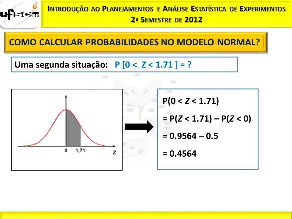 Uma segunda situação: P [0 < Z < 1.71 ] = ? P(0 < Z < 1.71) = P(Z < 1.71) – P(Z < 0) = 0.9564 – 0.5 = 0.4564
