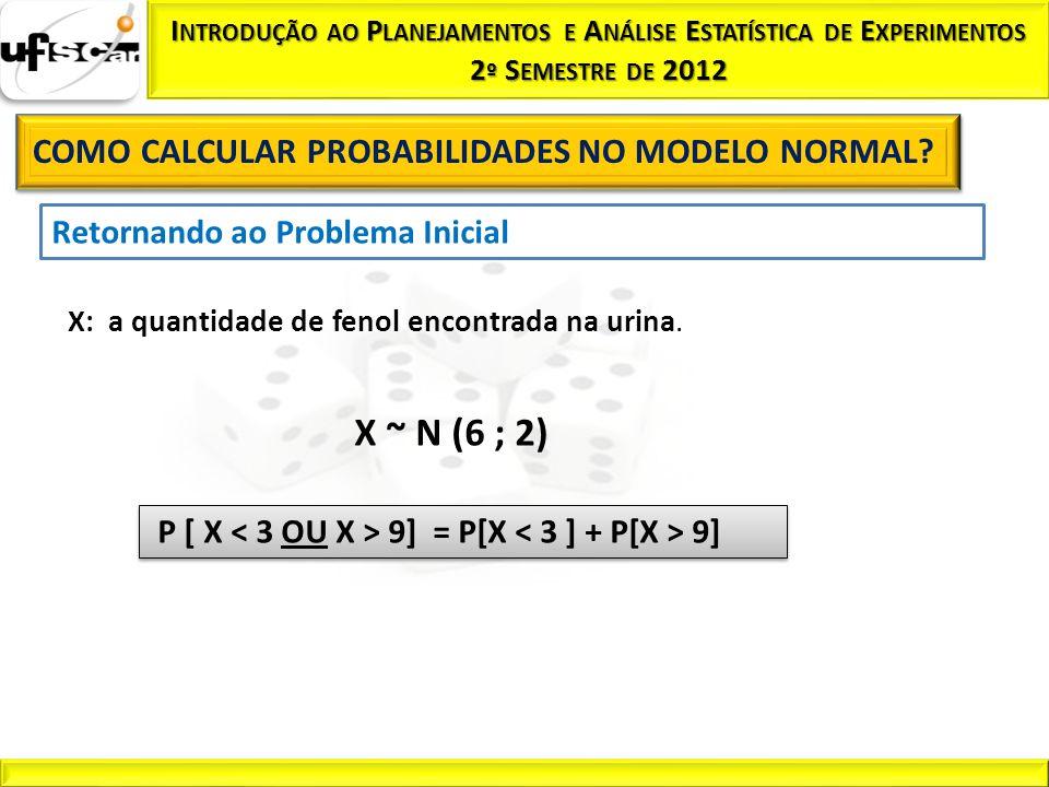 Retornando ao Problema Inicial X: a quantidade de fenol encontrada na urina. X ~ N (6 ; 2) P [ X 9] = P[X 9]