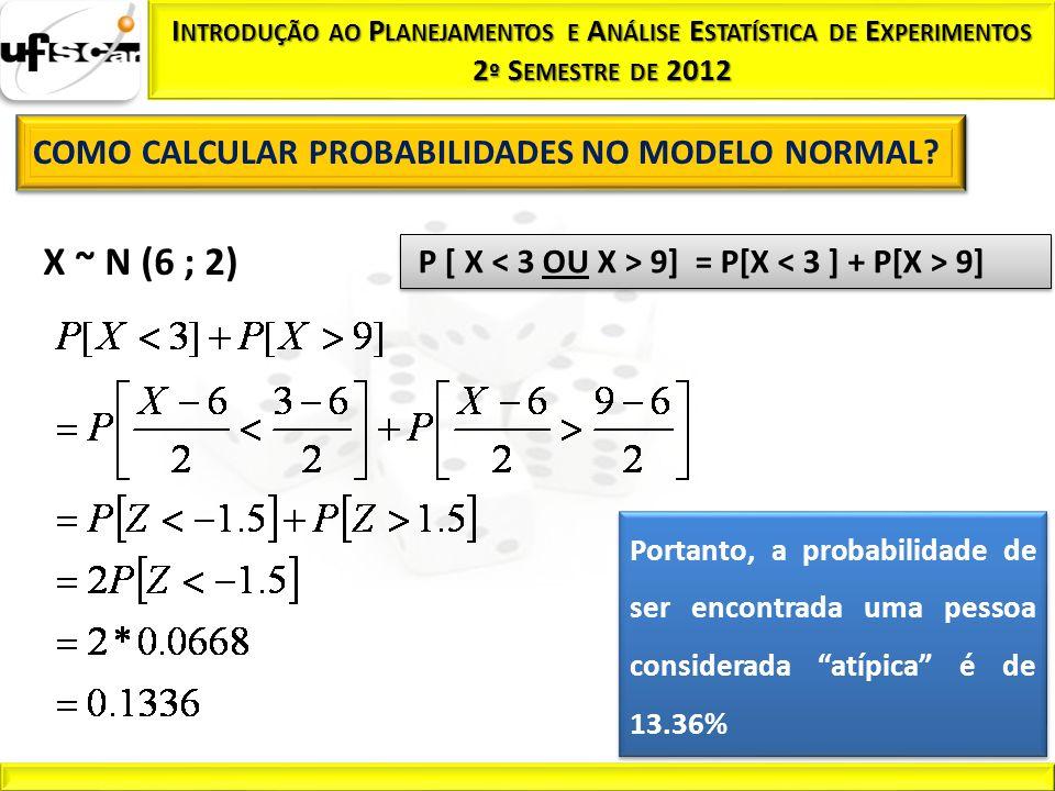 X ~ N (6 ; 2) P [ X 9] = P[X 9] Portanto, a probabilidade de ser encontrada uma pessoa considerada atípica é de 13.36%