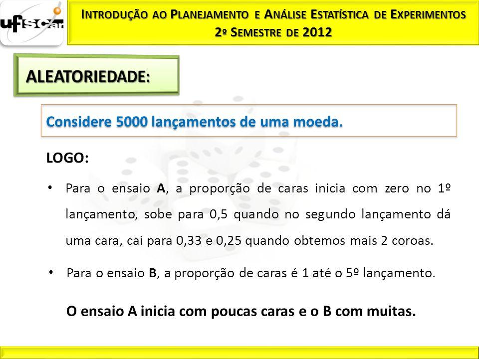 Considere 5000 lançamentos de uma moeda. LOGO: Para o ensaio A, a proporção de caras inicia com zero no 1º lançamento, sobe para 0,5 quando no segundo