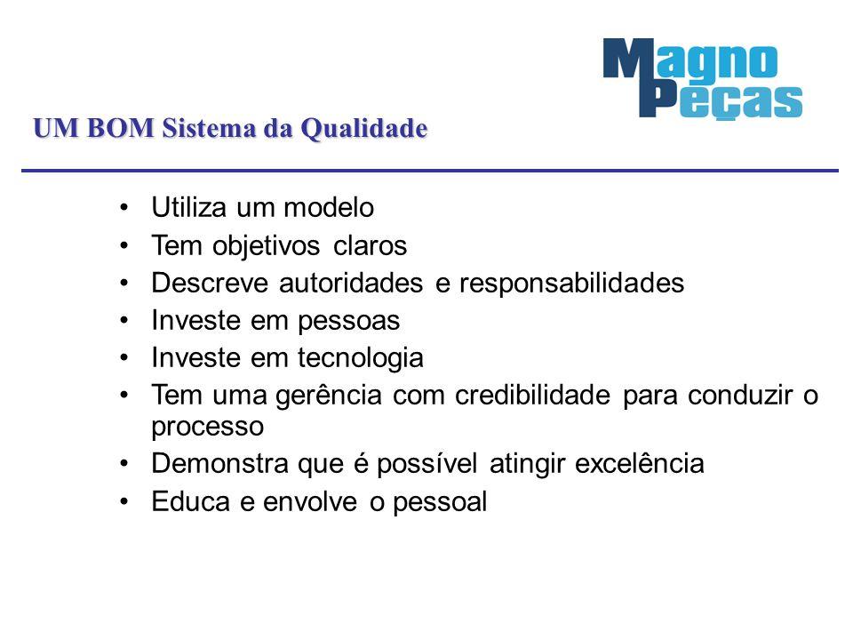 UM BOM Sistema da Qualidade Utiliza um modelo Tem objetivos claros Descreve autoridades e responsabilidades Investe em pessoas Investe em tecnologia T