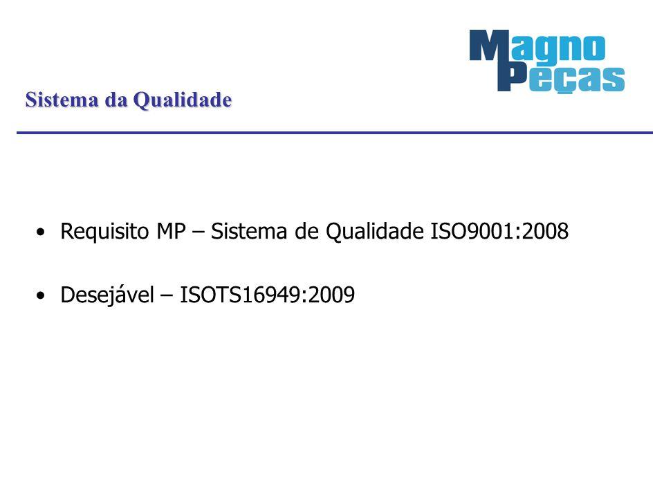 Sistema da Qualidade Requisito MP – Sistema de Qualidade ISO9001:2008 Desejável – ISOTS16949:2009
