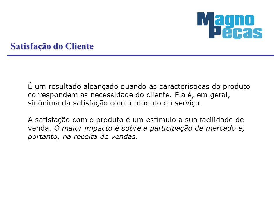 Satisfação do Cliente É um resultado alcançado quando as características do produto correspondem as necessidade do cliente. Ela é, em geral, sinônima