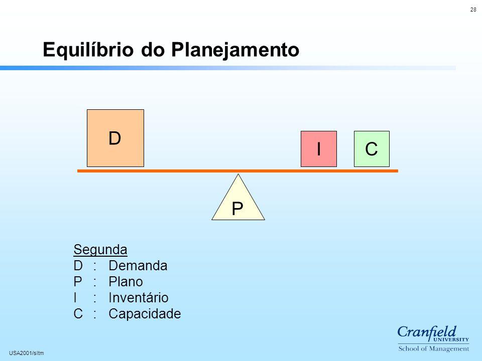28 USA2001/sltm Equilíbrio do Planejamento P D IC Segunda D:Demanda P:Plano I:Inventário C:Capacidade