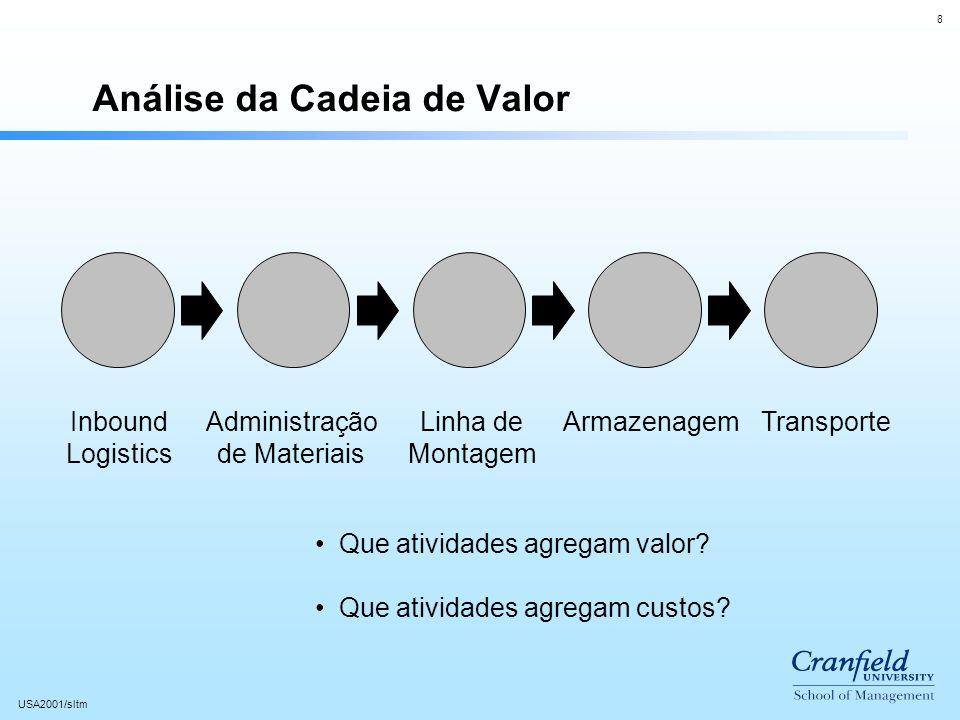 8 USA2001/sltm Análise da Cadeia de Valor Inbound Logistics Administração de Materiais Linha de Montagem ArmazenagemTransporte Que atividades agregam valor.
