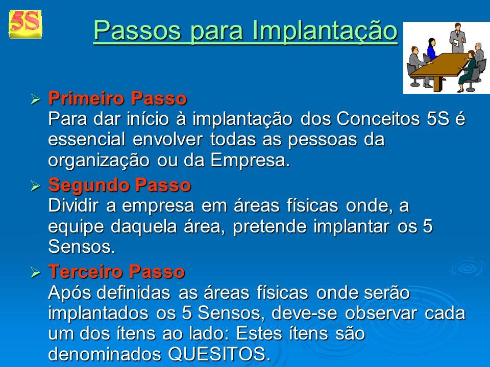Passos para Implantação Passos para Implantação Primeiro Passo Para dar início à implantação dos Conceitos 5S é essencial envolver todas as pessoas da