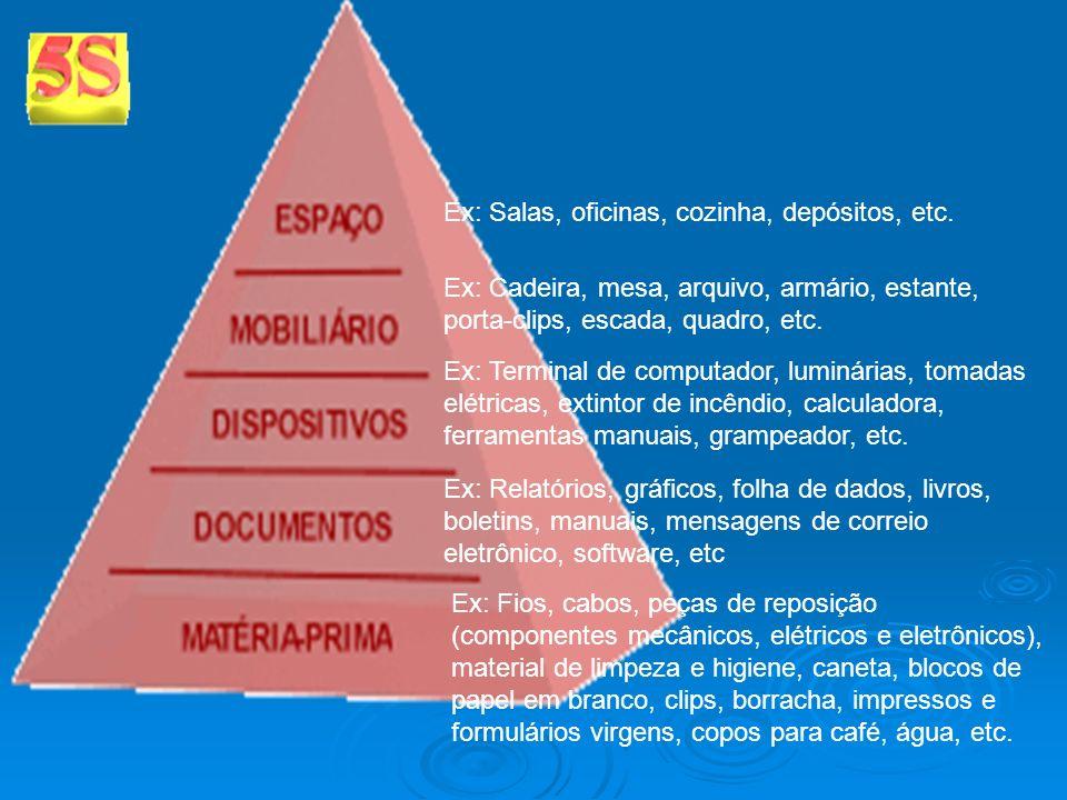 Ex: Salas, oficinas, cozinha, depósitos, etc. Ex: Cadeira, mesa, arquivo, armário, estante, porta-clips, escada, quadro, etc. Ex: Terminal de computad
