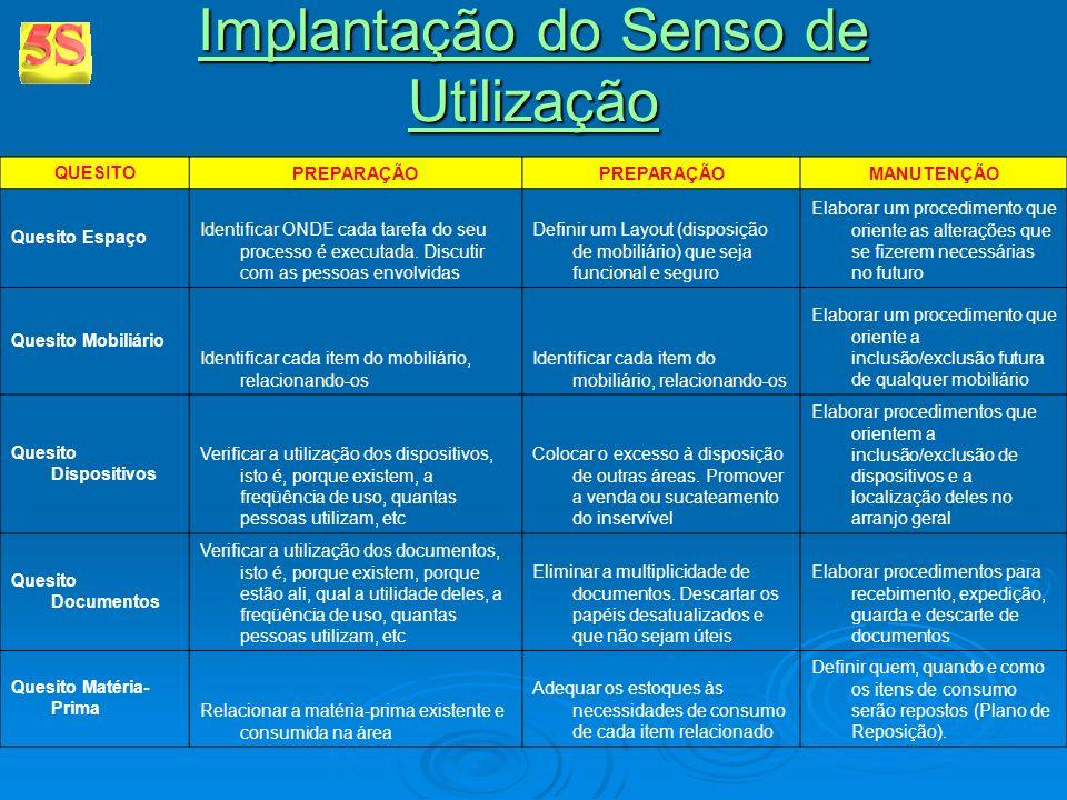 Implantação do Senso de Utilização Implantação do Senso de Utilização QUESITO PREPARAÇÃO MANUTENÇÃO Quesito Espaço Identificar ONDE cada tarefa do seu