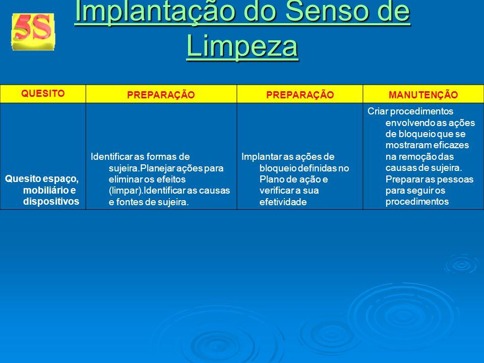 Implantação do Senso de Limpeza Implantação do Senso de Limpeza QUESITO PREPARAÇÃO MANUTENÇÃO Quesito espaço, mobiliário e dispositivos Identificar as