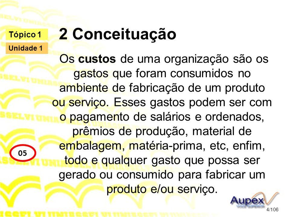 2 Conceituação Os custos de uma organização são os gastos que foram consumidos no ambiente de fabricação de um produto ou serviço. Esses gastos podem