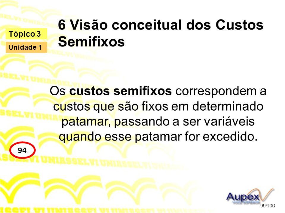6 Visão conceitual dos Custos Semifixos Os custos semifixos correspondem a custos que são fixos em determinado patamar, passando a ser variáveis quand