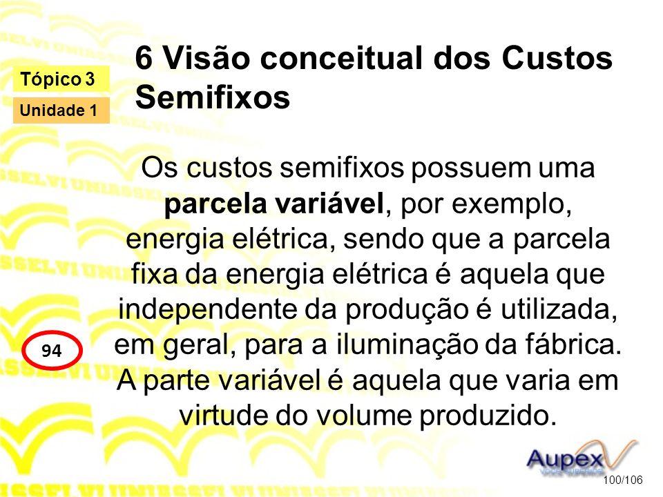 6 Visão conceitual dos Custos Semifixos Os custos semifixos possuem uma parcela variável, por exemplo, energia elétrica, sendo que a parcela fixa da e