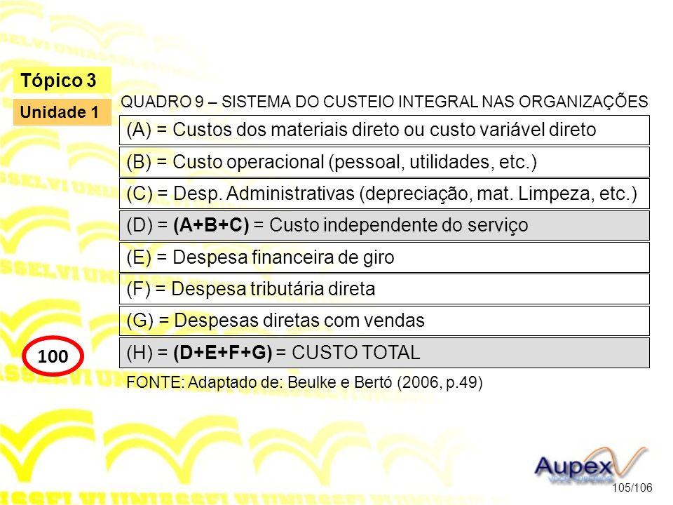 105/106 Tópico 3 100 Unidade 1 (A) = Custos dos materiais direto ou custo variável direto (B) = Custo operacional (pessoal, utilidades, etc.) (C) = De