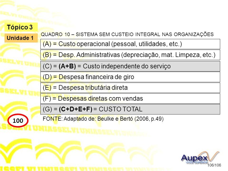 106/106 Tópico 3 100 Unidade 1 (A) = Custo operacional (pessoal, utilidades, etc.) (B) = Desp. Administrativas (depreciação, mat. Limpeza, etc.) (C) =