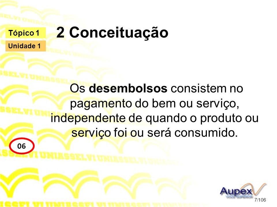 2 Conceituação Os desembolsos consistem no pagamento do bem ou serviço, independente de quando o produto ou serviço foi ou será consumido. 7/106 Tópic