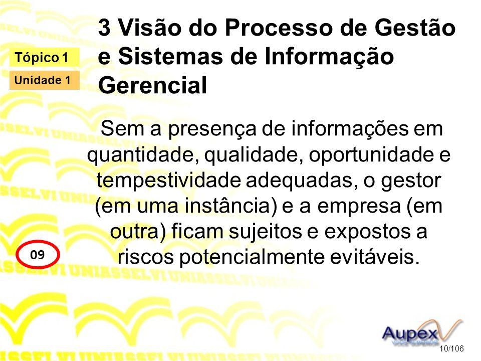 3 Visão do Processo de Gestão e Sistemas de Informação Gerencial Sem a presença de informações em quantidade, qualidade, oportunidade e tempestividade