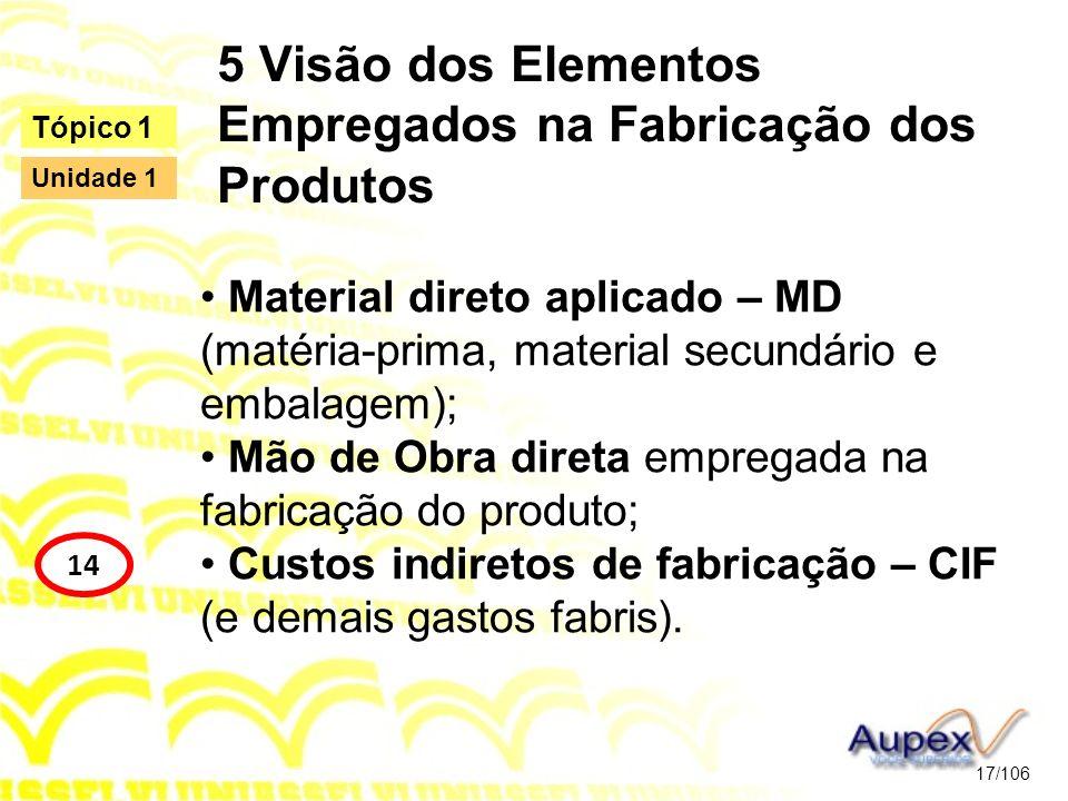 5 Visão dos Elementos Empregados na Fabricação dos Produtos Material direto aplicado – MD (matéria-prima, material secundário e embalagem); Mão de Obr