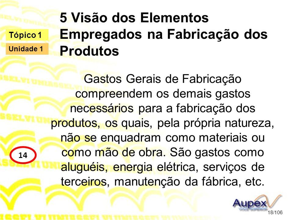 5 Visão dos Elementos Empregados na Fabricação dos Produtos Gastos Gerais de Fabricação compreendem os demais gastos necessários para a fabricação dos
