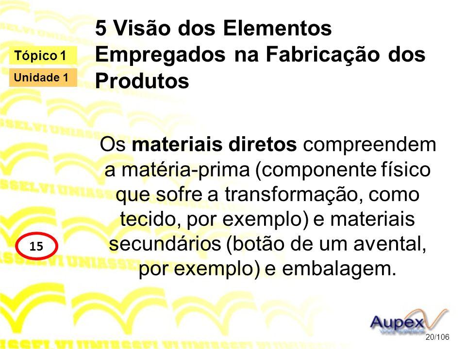 5 Visão dos Elementos Empregados na Fabricação dos Produtos Os materiais diretos compreendem a matéria-prima (componente físico que sofre a transforma