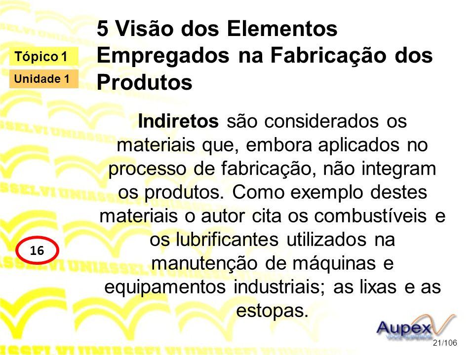 5 Visão dos Elementos Empregados na Fabricação dos Produtos Indiretos são considerados os materiais que, embora aplicados no processo de fabricação, n
