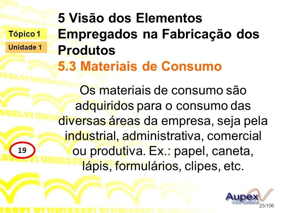 5 Visão dos Elementos Empregados na Fabricação dos Produtos 5.3 Materiais de Consumo Os materiais de consumo são adquiridos para o consumo das diversa