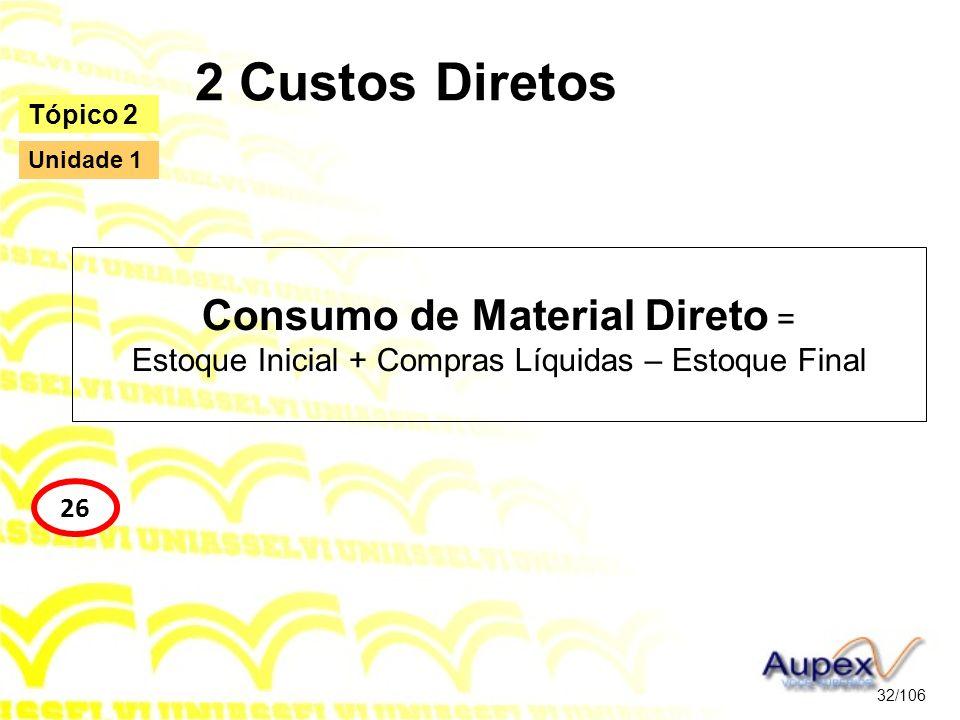 2 Custos Diretos Consumo de Material Direto = Estoque Inicial + Compras Líquidas – Estoque Final 32/106 Tópico 2 26 Unidade 1