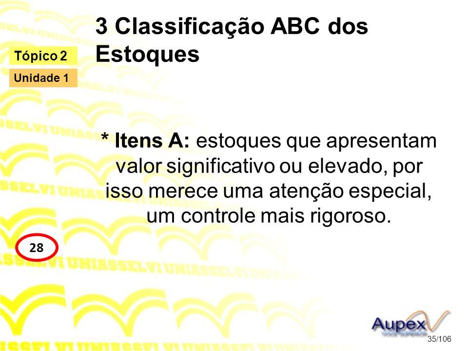3 Classificação ABC dos Estoques * Itens A: estoques que apresentam valor significativo ou elevado, por isso merece uma atenção especial, um controle