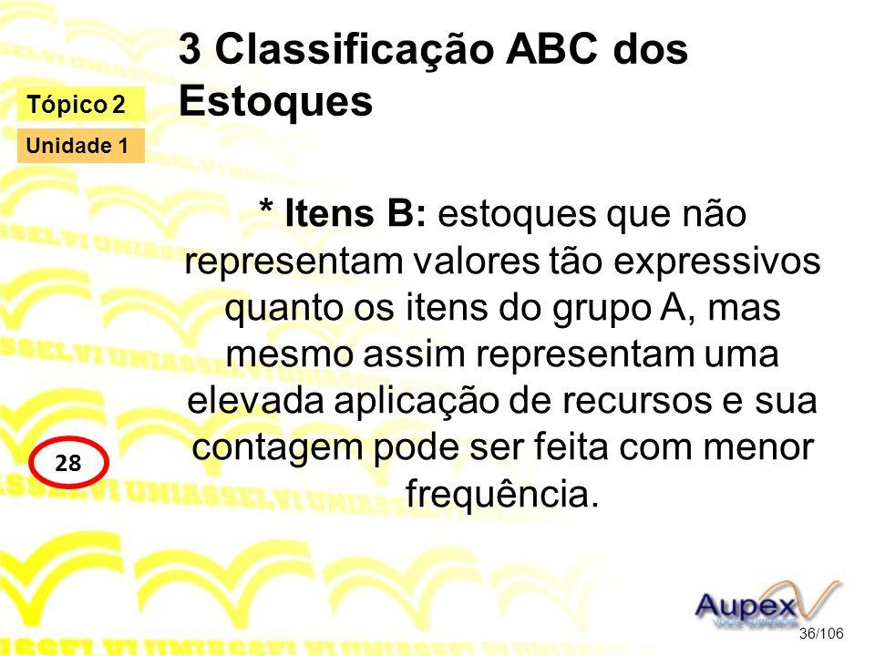 3 Classificação ABC dos Estoques * Itens B: estoques que não representam valores tão expressivos quanto os itens do grupo A, mas mesmo assim represent