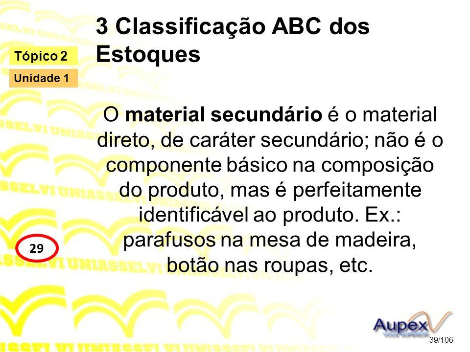 3 Classificação ABC dos Estoques O material secundário é o material direto, de caráter secundário; não é o componente básico na composição do produto,
