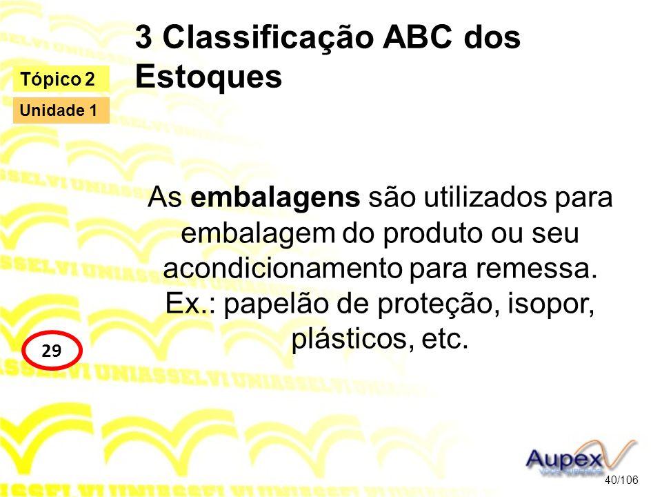 3 Classificação ABC dos Estoques As embalagens são utilizados para embalagem do produto ou seu acondicionamento para remessa. Ex.: papelão de proteção