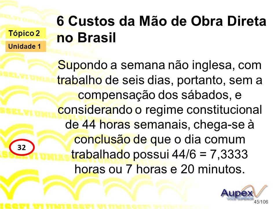 6 Custos da Mão de Obra Direta no Brasil Supondo a semana não inglesa, com trabalho de seis dias, portanto, sem a compensação dos sábados, e considera