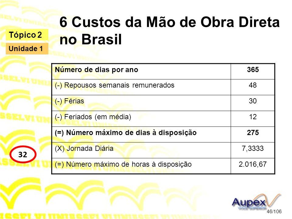 6 Custos da Mão de Obra Direta no Brasil 46/106 Tópico 2 32 Unidade 1 Número de dias por ano365 (-) Repousos semanais remunerados48 (-) Férias30 (-) F