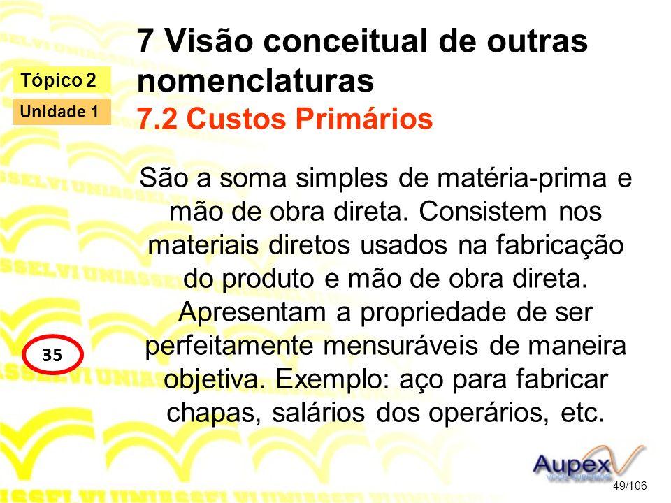 7 Visão conceitual de outras nomenclaturas 7.2 Custos Primários São a soma simples de matéria-prima e mão de obra direta. Consistem nos materiais dire